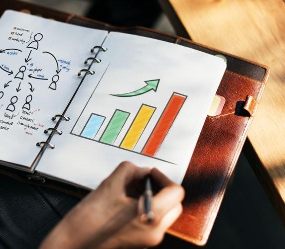 Las ventajas de elegir el 'Outsourcing' de comercialización